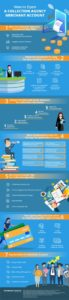 MyPaymentSavvy infographic