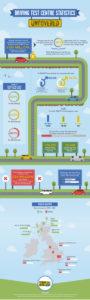 driving test statistics