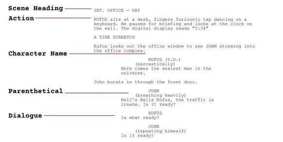 screenplay elements