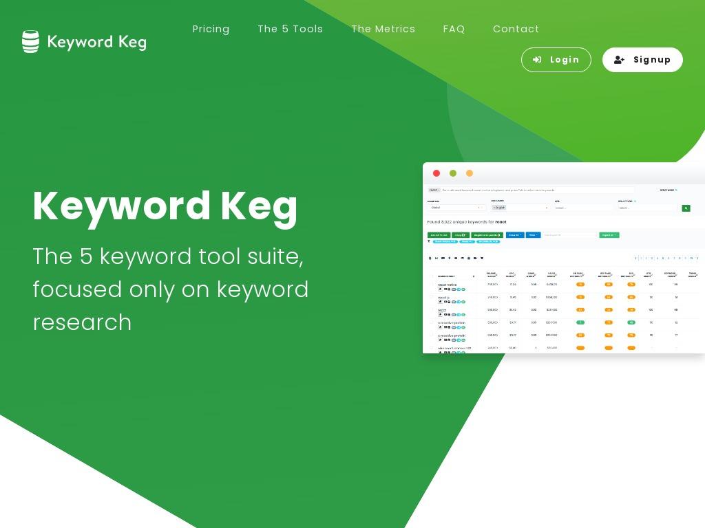 keywordkeg com